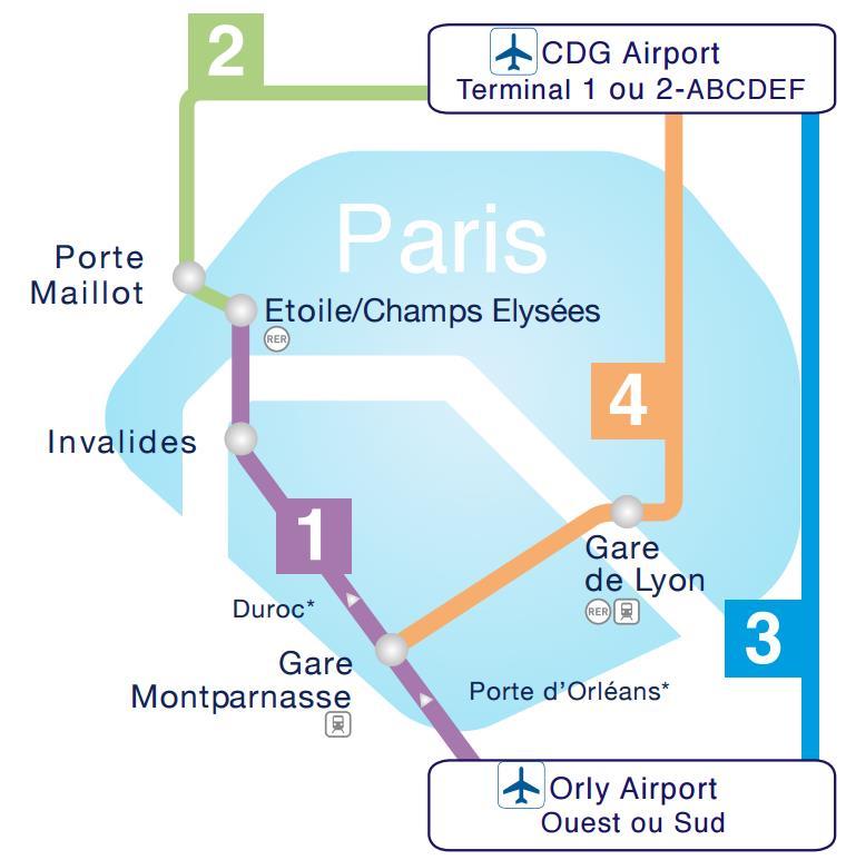 план автобусов air france