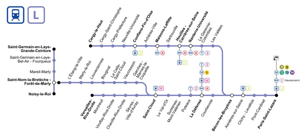 схема линии L