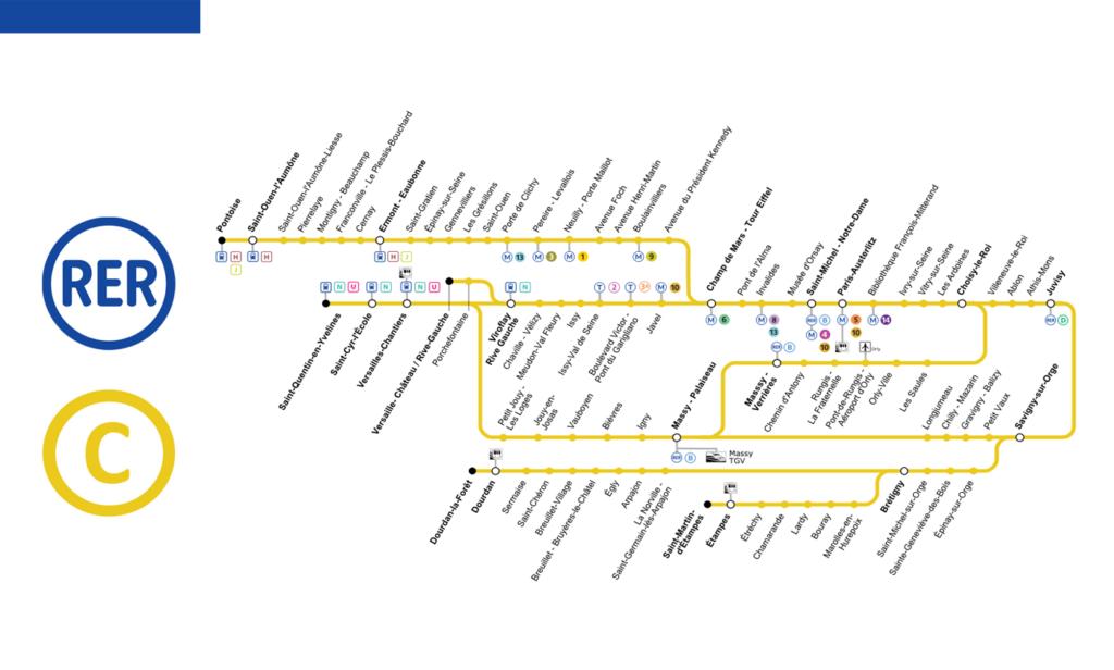 план линии С RER